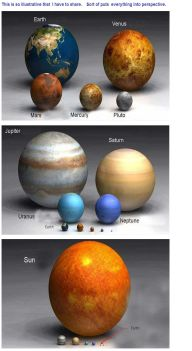 70 planets sizing